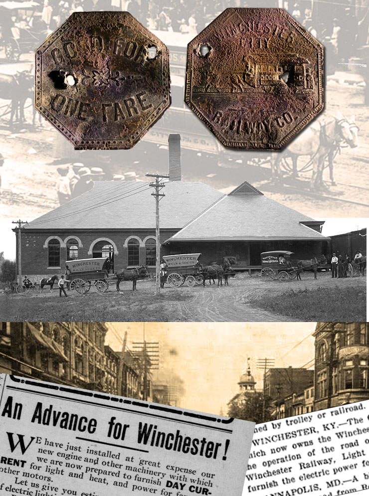 Winchester Railway Company Kentucky